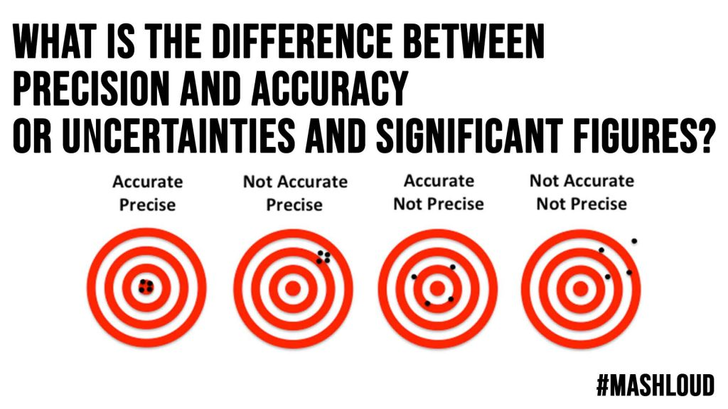 What Is The Difference Between Precision And Accuracy Or Uncertainties And Significant Figures